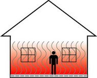 Heating Systems Information